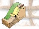 Geojuta Seic Geotecnica Harpo - Schema posaggio